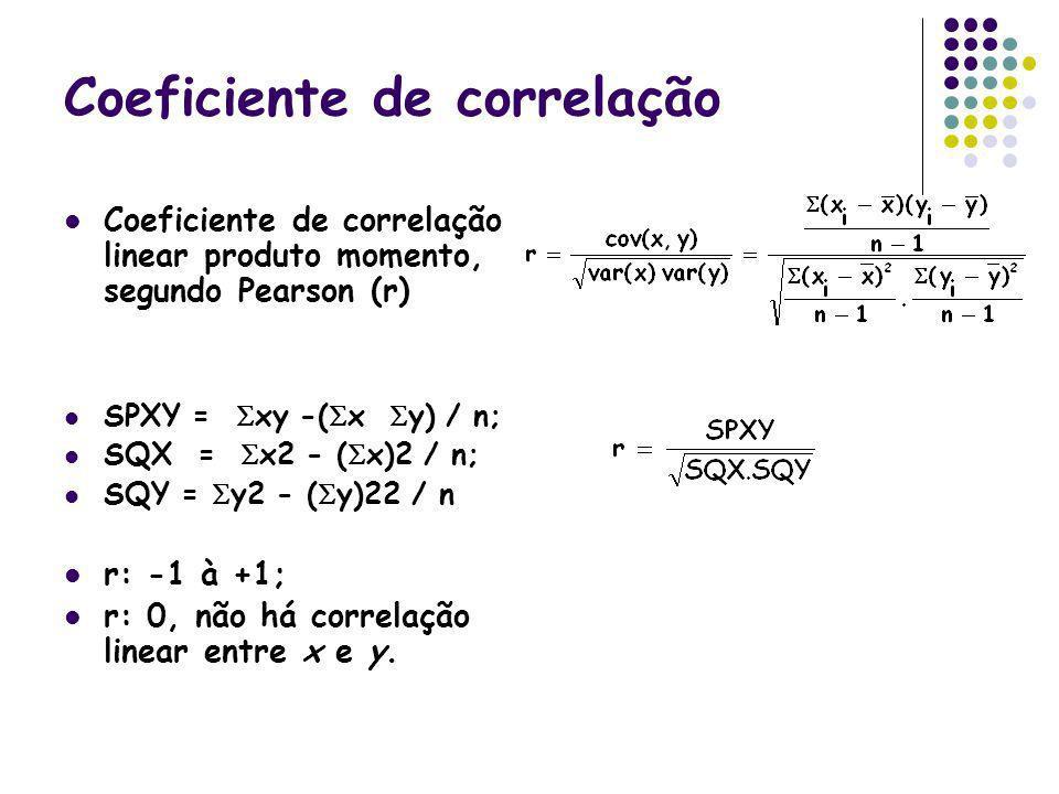 Coeficiente de correlação Coeficiente de correlação linear produto momento, segundo Pearson (r) SPXY = xy -( x y) / n; SQX = x2 - ( x)2 / n; SQY = y2