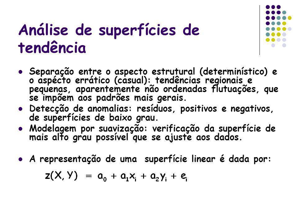 Análise de superfícies de tendência Separação entre o aspecto estrutural (determinístico) e o aspécto errático (casual): tendências regionais e pequen