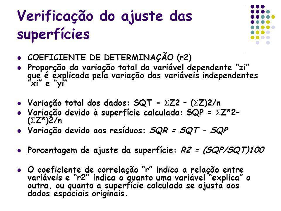 Verificação do ajuste das superfícies COEFICIENTE DE DETERMINAÇÃO (r2) Proporção da variação total da variável dependente zi que é explicada pela vari