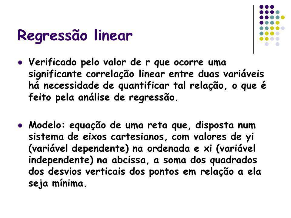 Regressão linear Verificado pelo valor de r que ocorre uma significante correlação linear entre duas variáveis há necessidade de quantificar tal relaç