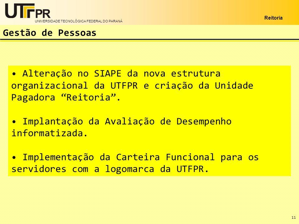 UNIVERSIDADE TECNOLÓGICA FEDERAL DO PARANÁ Reitoria Alteração no SIAPE da nova estrutura organizacional da UTFPR e criação da Unidade Pagadora Reitori