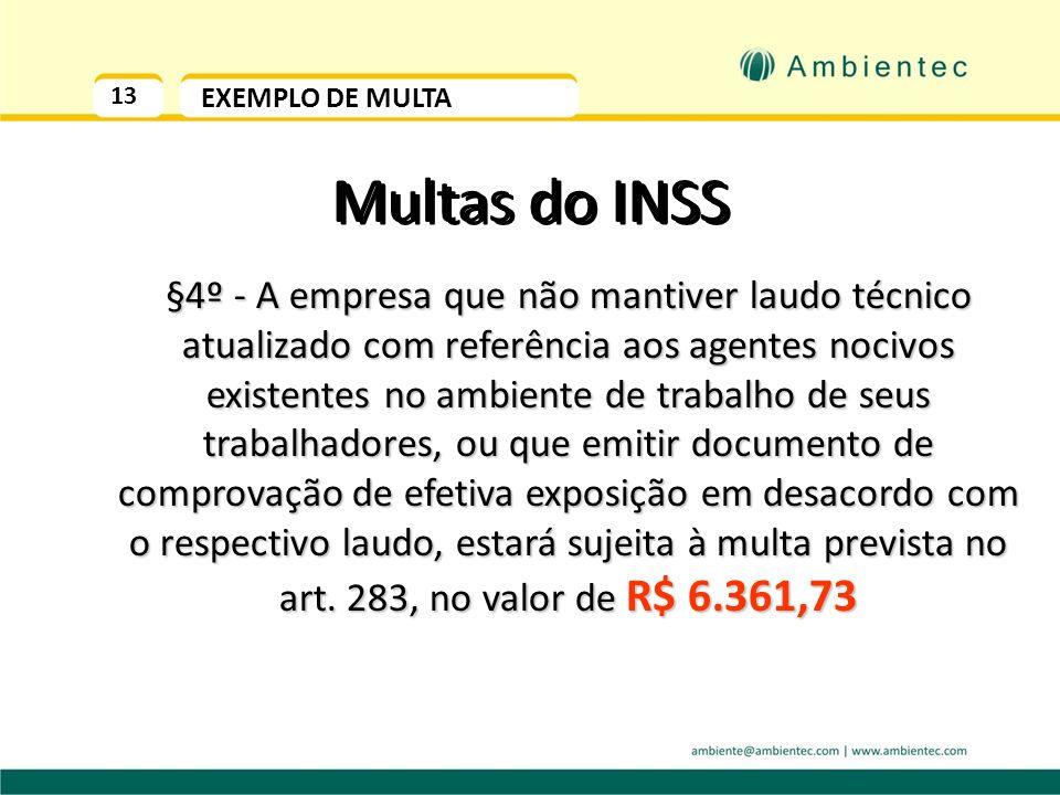 12 AS MULTAS DESPESA PURA Segundo o MTE, as multas variam de: 6304.034 UFIR R$ 670,00R$ 4.292,00 PREVENIR as NÃO CONFORMIDADES é bem mais barato