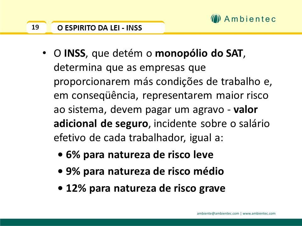 18 NO BRASIL - INSS O INSS, a quem cabe a assistência e a previdência ao trabalhador acidentado ou doente, estabelece os critérios de concessão dos be