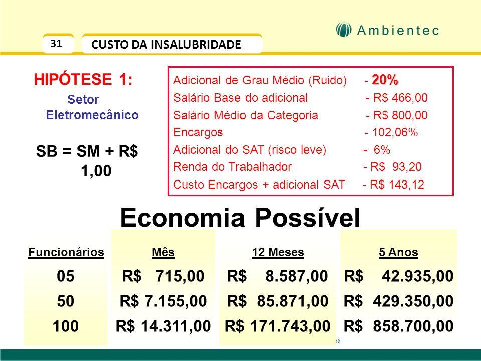 30 SALÁRIO BASE Valor de adicional de insalubridade pode ser elevado Um projeto do senador Paulo Paim (PT-RS) poderá alterar a base do cálculo do adic