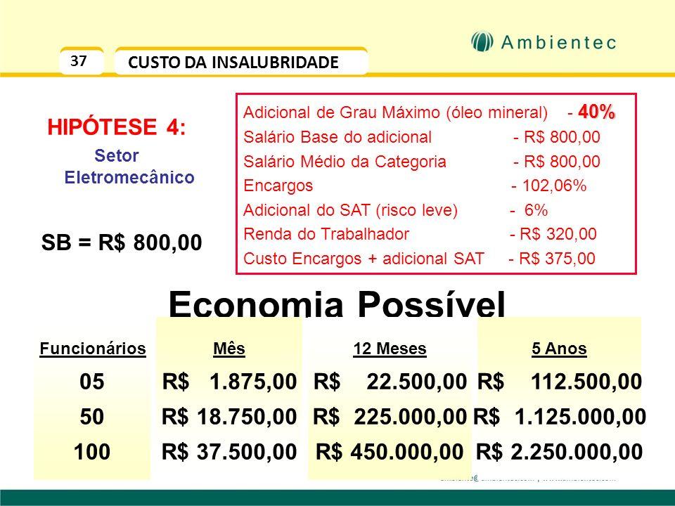 36 CUSTO X BENEFÍCIO ÓLEOS MINERAIS (por empregado/ano) R$ 5.092,00 R$ 2.075,00