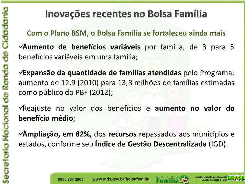 Com o Plano BSM, o Bolsa Família se fortaleceu ainda mais Aumento de benefícios variáveis por família, de 3 para 5 benefícios variáveis em uma família
