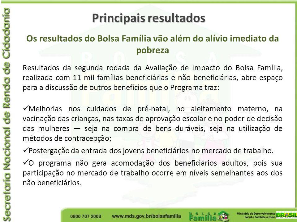 Principais resultados Os resultados do Bolsa Família vão além do alívio imediato da pobreza Resultados da segunda rodada da Avaliação de Impacto do Bo
