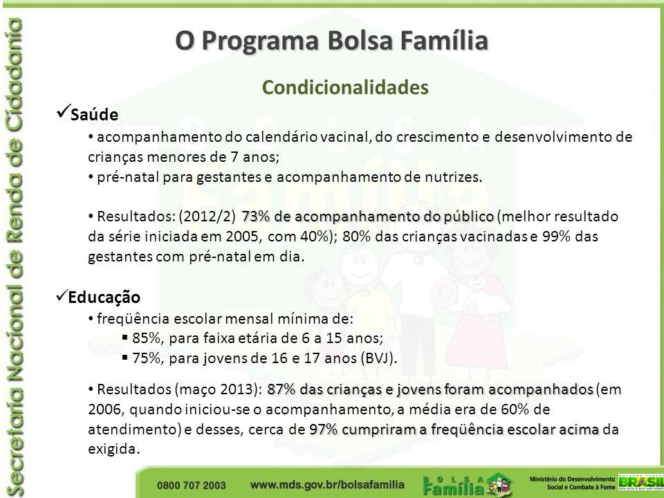 O Programa Bolsa Família Condicionalidades Saúde acompanhamento do calendário vacinal, do crescimento e desenvolvimento de crianças menores de 7 an