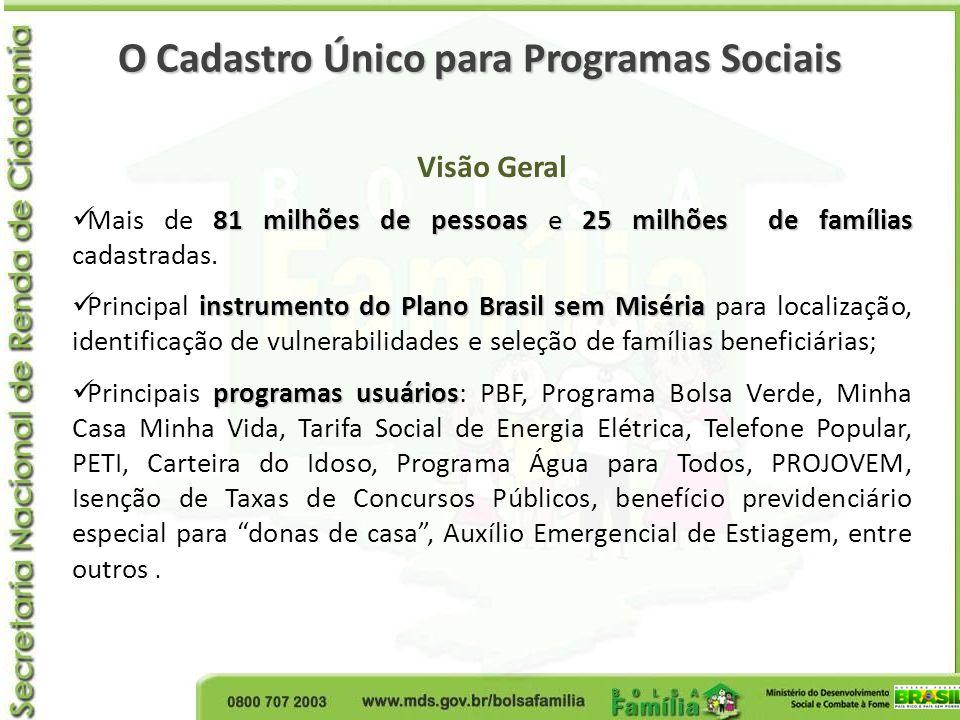 O Cadastro Único para Programas Sociais Visão Geral 81 milhões de pessoas e 25 milhões de famílias Mais de 81 milhões de pessoas e 25 milhões de famíl