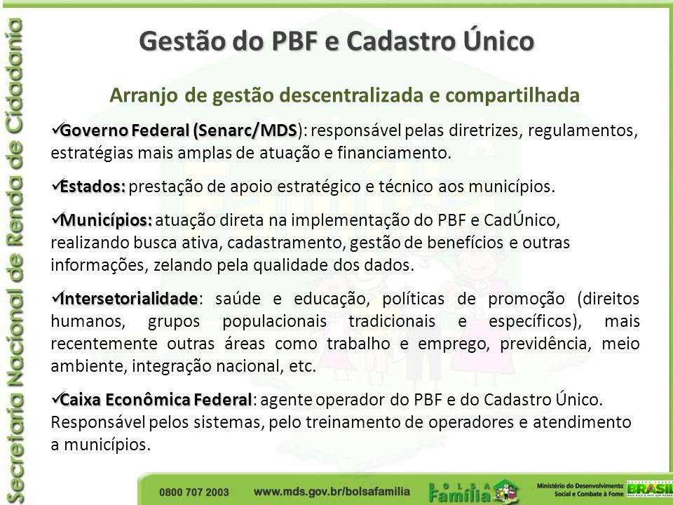 Gestão do PBF e Cadastro Único Arranjo de gestão descentralizada e compartilhada Governo Federal (Senarc/MDS Governo Federal (Senarc/MDS): responsável