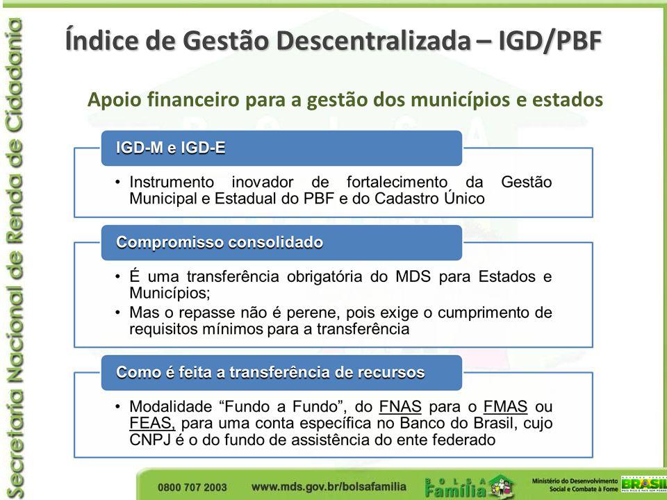 Índice de Gestão Descentralizada – IGD/PBF Apoio financeiro para a gestão dos municípios e estados