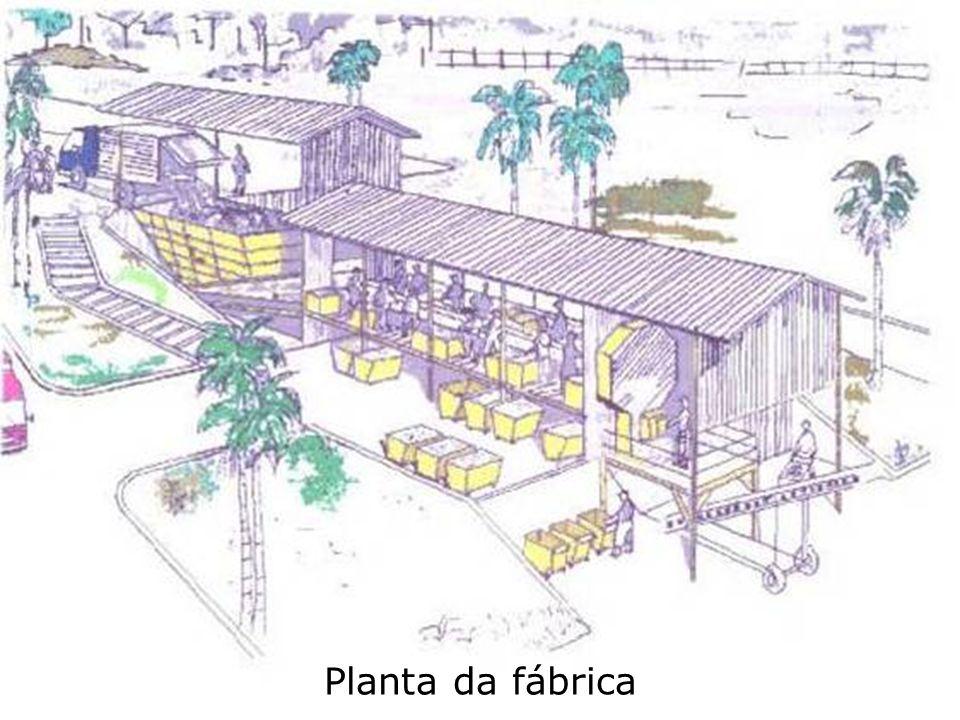 Planta da fábrica