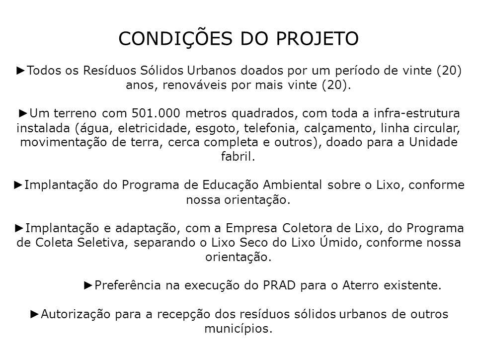 CONDIÇÕES DO PROJETO Todos os Resíduos Sólidos Urbanos doados por um período de vinte (20) anos, renováveis por mais vinte (20). Um terreno com 501.00