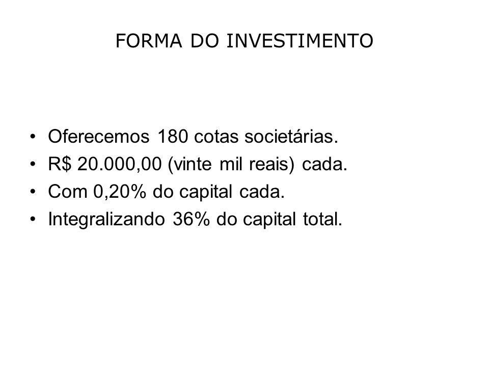 FORMA DO INVESTIMENTO Oferecemos 180 cotas societárias. R$ 20.000,00 (vinte mil reais) cada. Com 0,20% do capital cada. Integralizando 36% do capital
