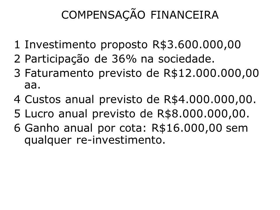 COMPENSAÇÃO FINANCEIRA 1 Investimento proposto R$3.600.000,00 2 Participação de 36% na sociedade. 3 Faturamento previsto de R$12.000.000,00 aa. 4 Cust