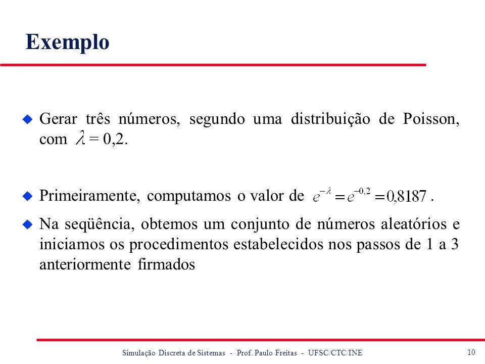 10 Simulação Discreta de Sistemas - Prof. Paulo Freitas - UFSC/CTC/INE Exemplo u Gerar três números, segundo uma distribuição de Poisson, com = 0,2. u