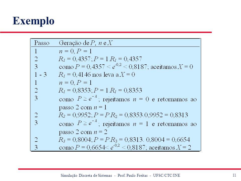 11 Simulação Discreta de Sistemas - Prof. Paulo Freitas - UFSC/CTC/INE Exemplo