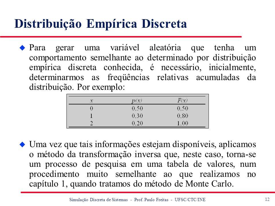 12 Simulação Discreta de Sistemas - Prof. Paulo Freitas - UFSC/CTC/INE Distribuição Empírica Discreta u Para gerar uma variável aleatória que tenha um