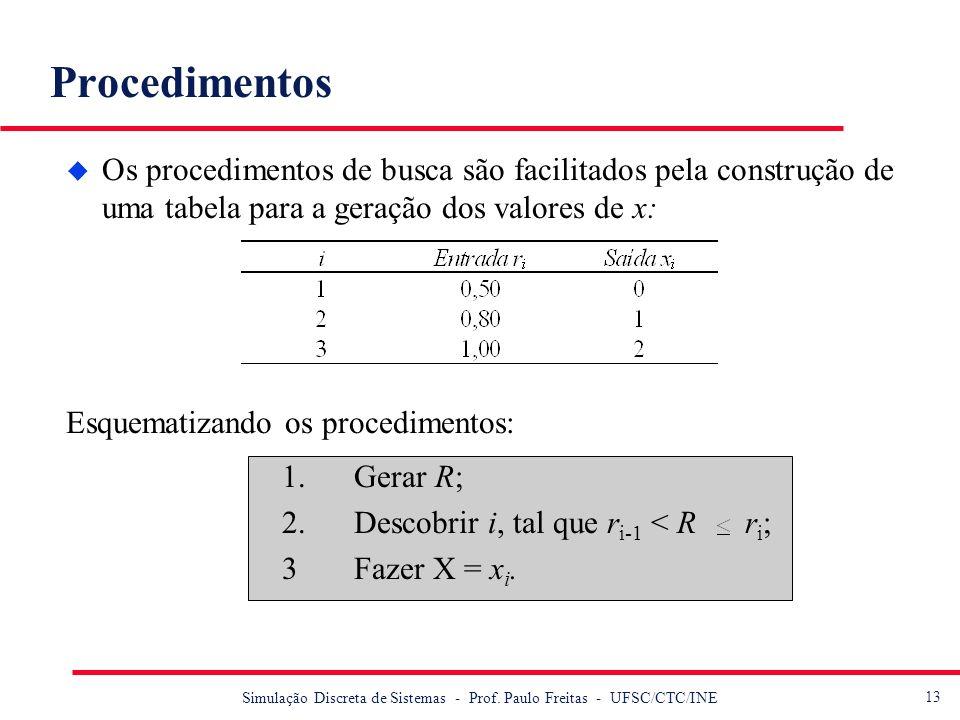 13 Simulação Discreta de Sistemas - Prof. Paulo Freitas - UFSC/CTC/INE Procedimentos u Os procedimentos de busca são facilitados pela construção de um