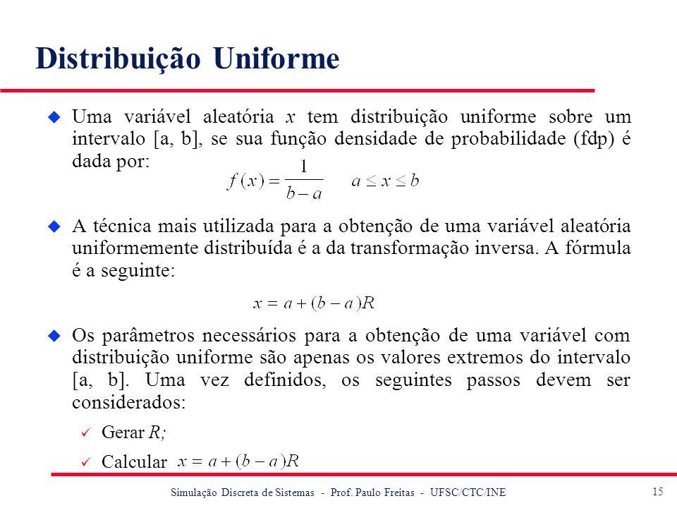 15 Simulação Discreta de Sistemas - Prof. Paulo Freitas - UFSC/CTC/INE Distribuição Uniforme u Uma variável aleatória x tem distribuição uniforme sobr