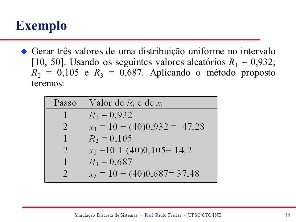 16 Simulação Discreta de Sistemas - Prof. Paulo Freitas - UFSC/CTC/INE Exemplo u Gerar três valores de uma distribuição uniforme no intervalo [10, 50]