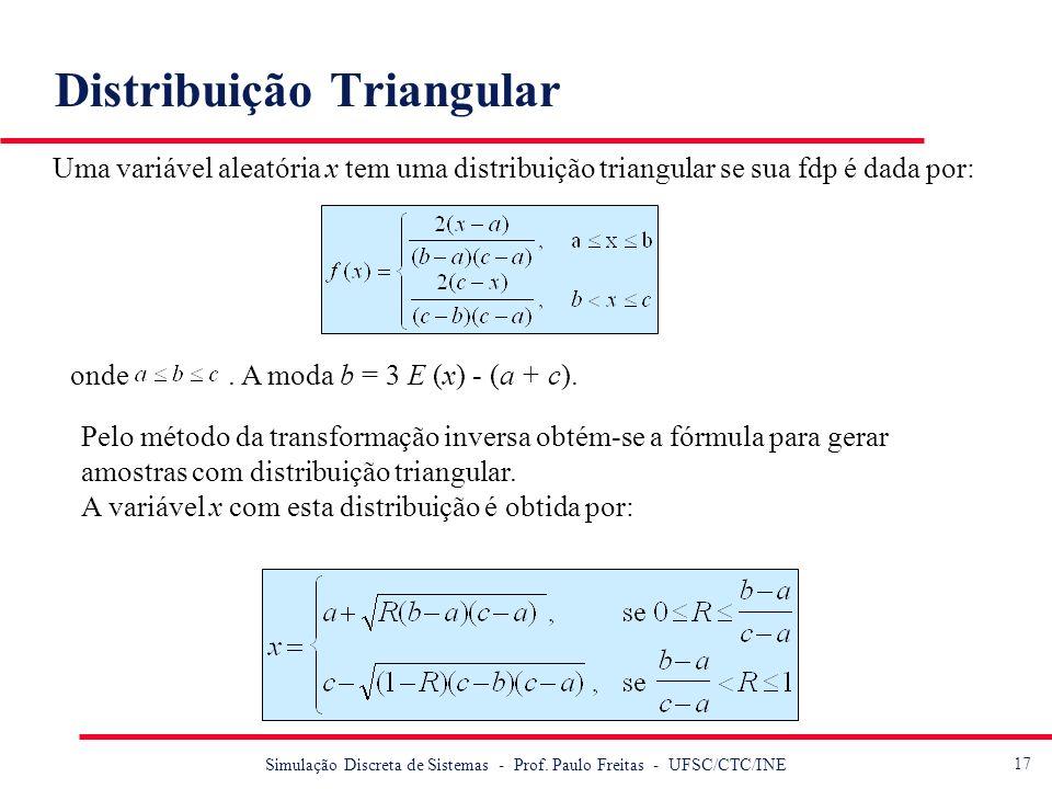 17 Simulação Discreta de Sistemas - Prof. Paulo Freitas - UFSC/CTC/INE Distribuição Triangular Uma variável aleatória x tem uma distribuição triangula