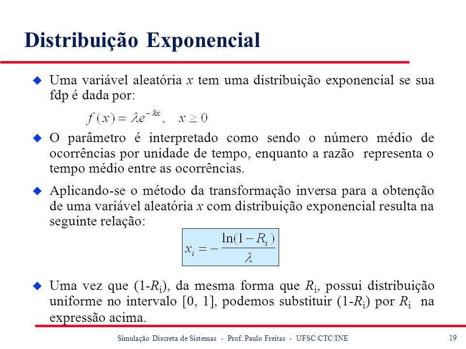 19 Simulação Discreta de Sistemas - Prof. Paulo Freitas - UFSC/CTC/INE Distribuição Exponencial u Uma variável aleatória x tem uma distribuição expone
