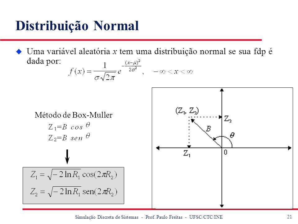 21 Simulação Discreta de Sistemas - Prof. Paulo Freitas - UFSC/CTC/INE Distribuição Normal u Uma variável aleatória x tem uma distribuição normal se s