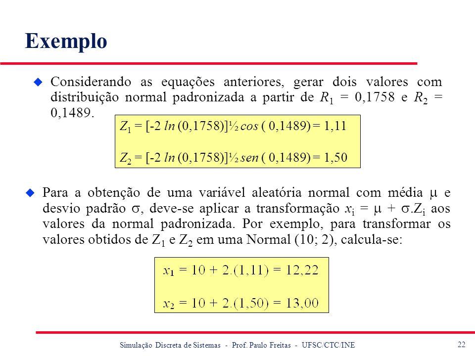 22 Simulação Discreta de Sistemas - Prof. Paulo Freitas - UFSC/CTC/INE Exemplo u Considerando as equações anteriores, gerar dois valores com distribui