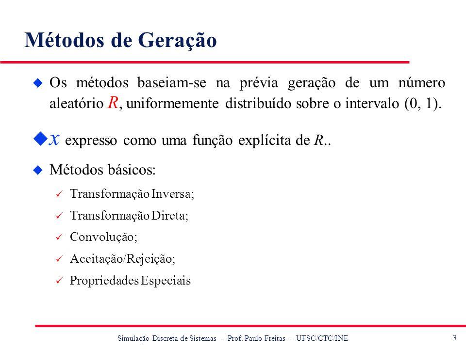 3 Simulação Discreta de Sistemas - Prof. Paulo Freitas - UFSC/CTC/INE Métodos de Geração u Os métodos baseiam-se na prévia geração de um número aleató