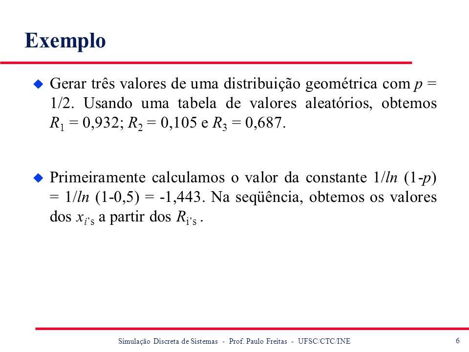 6 Simulação Discreta de Sistemas - Prof. Paulo Freitas - UFSC/CTC/INE Exemplo u Gerar três valores de uma distribuição geométrica com p = 1/2. Usando