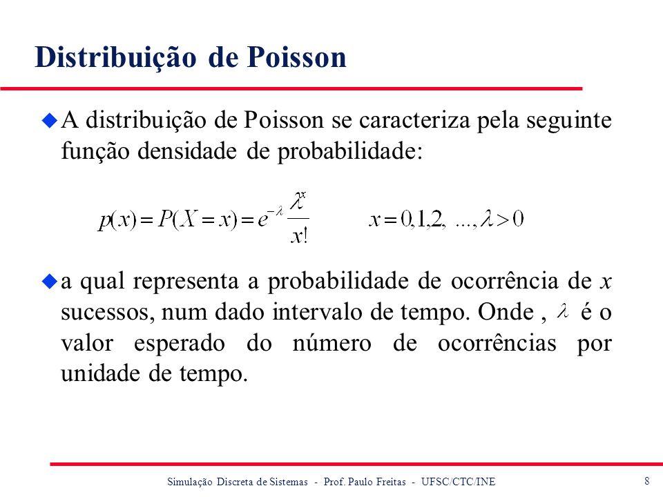 8 Simulação Discreta de Sistemas - Prof. Paulo Freitas - UFSC/CTC/INE Distribuição de Poisson u A distribuição de Poisson se caracteriza pela seguinte