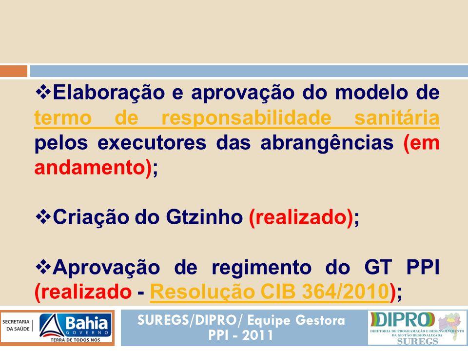 REALIZADAS Elaboração e aprovação do modelo de termo de responsabilidade sanitária pelos executores das abrangências (em andamento); termo de responsa