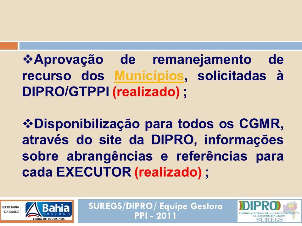 FLUXO PARA ATENDER AS DEMANDAS DE ADEQUAÇÃO E QUALIFICAÇÃO DA PPI – FLUXO CGMR – MICRORREGIÕES DISTINTAS (slide 2/2)