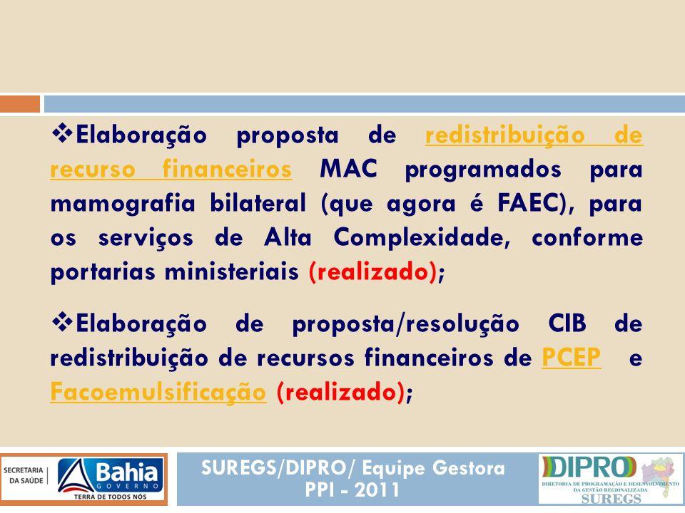 REALIZADAS Elaboração proposta de redistribuição de recurso financeiros MAC programados para mamografia bilateral (que agora é FAEC), para os serviços