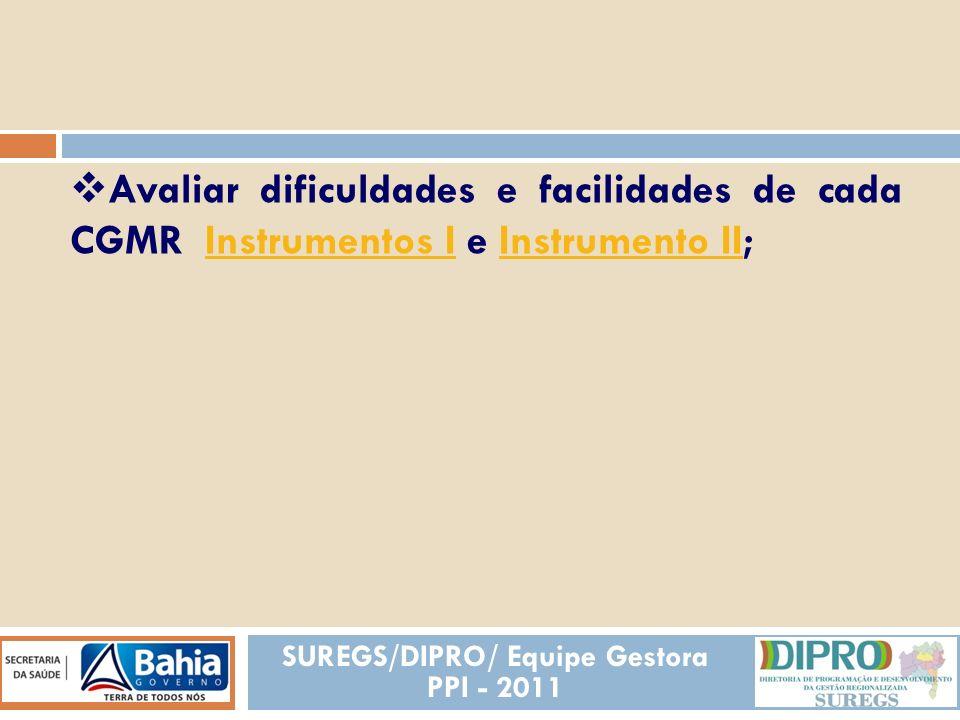REALIZADAS Avaliar dificuldades e facilidades de cada CGMR Instrumentos I e Instrumento II;Instrumentos IInstrumento II SUREGS/DIPRO/ Equipe Gestora P