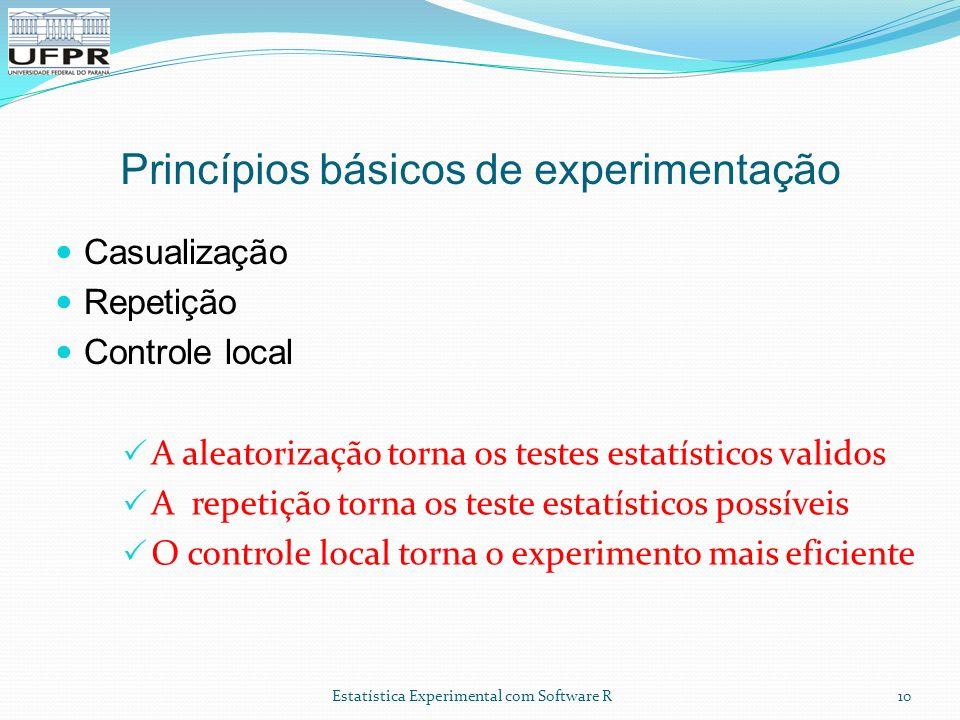 Estatística Experimental com Software R Princípios básicos de experimentação Casualização Repetição Controle local 10 A aleatorização torna os testes