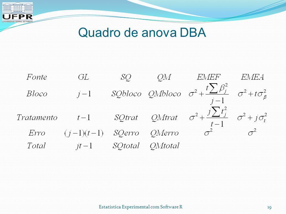 Estatística Experimental com Software R Quadro de anova DBA 19