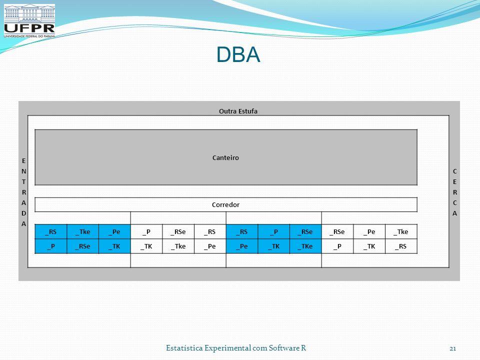 Estatística Experimental com Software R DBA 21 Outra Estufa Canteiro Corredor _RS_Tke_Pe_P_RSe_RS _P_RSe _Pe_Tke _P_RSe_TK _Tke_Pe _TK_TKe_P_TK_RS