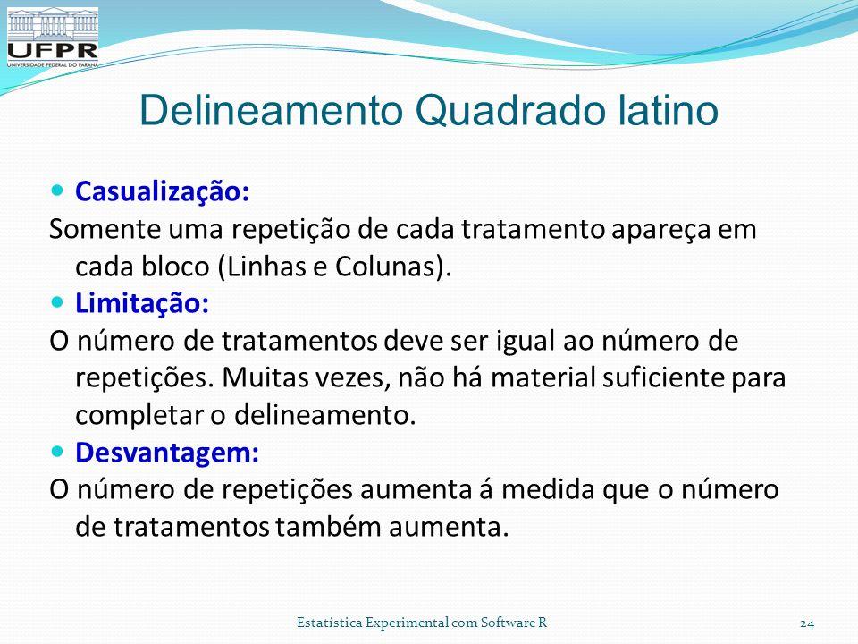 Estatística Experimental com Software R Delineamento Quadrado latino Casualização: Somente uma repetição de cada tratamento apareça em cada bloco (Lin