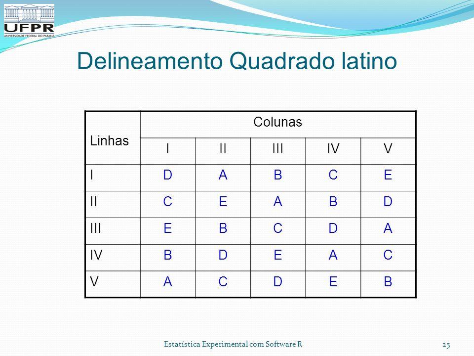 Estatística Experimental com Software R Delineamento Quadrado latino 25 Linhas Colunas IIIIIIIVV IDABCE IICEABD IIIEBCDA IVBDEAC VACDEB