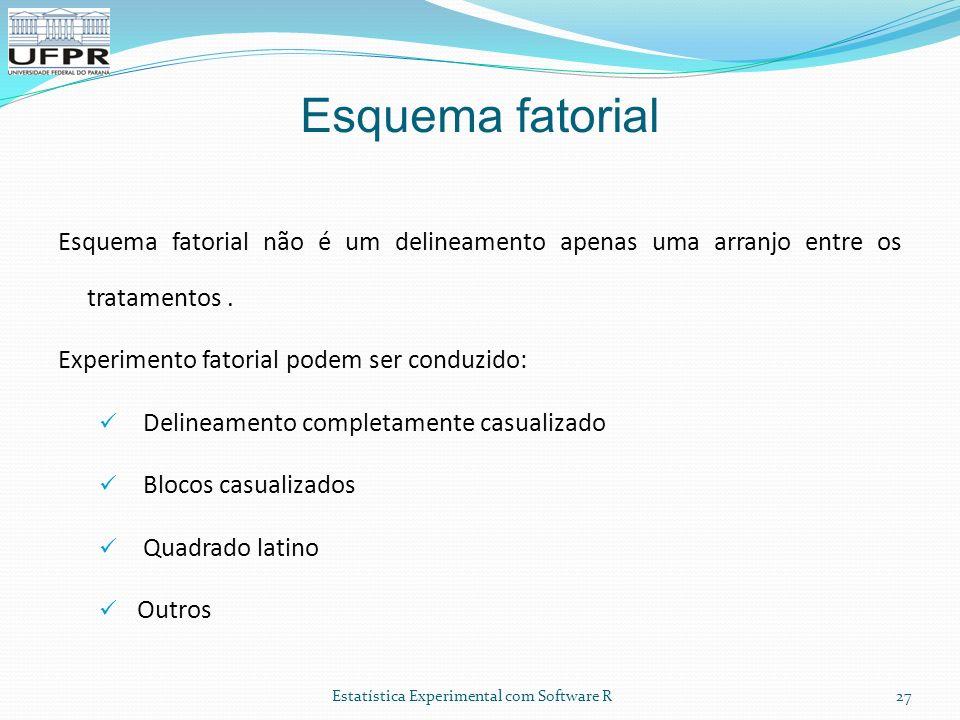 Estatística Experimental com Software R Esquema fatorial Esquema fatorial não é um delineamento apenas uma arranjo entre os tratamentos. Experimento f