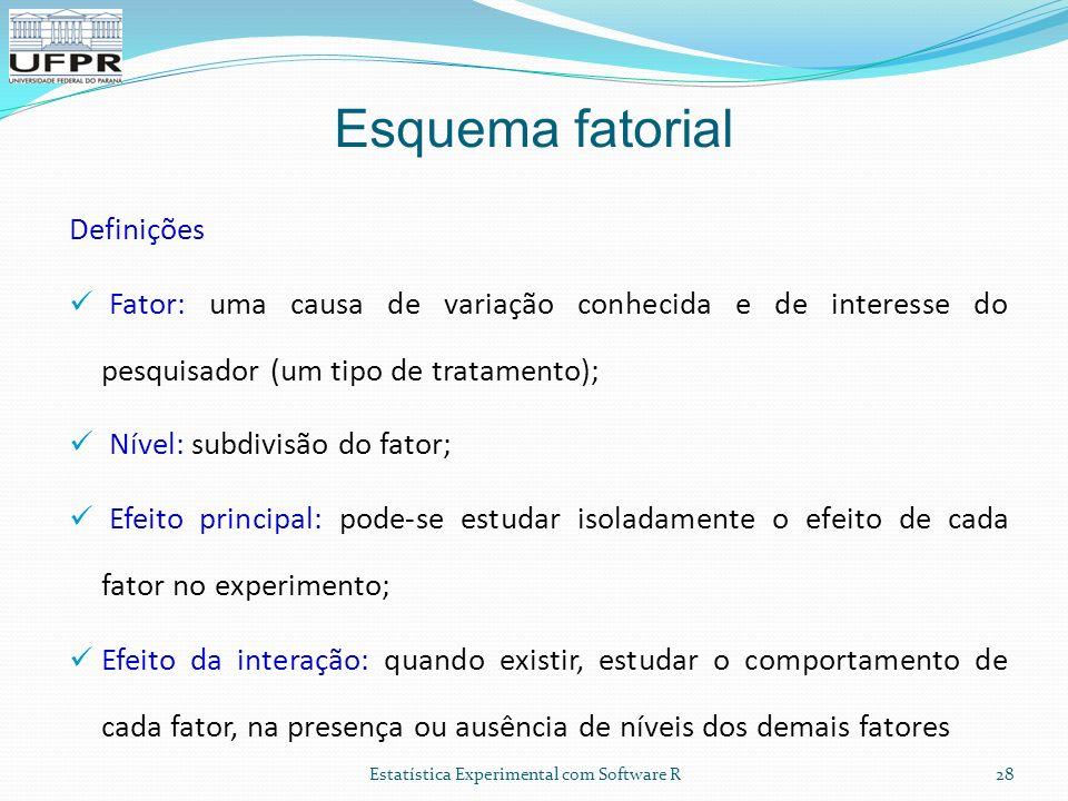 Estatística Experimental com Software R Esquema fatorial Definições Fator: uma causa de variação conhecida e de interesse do pesquisador (um tipo de t