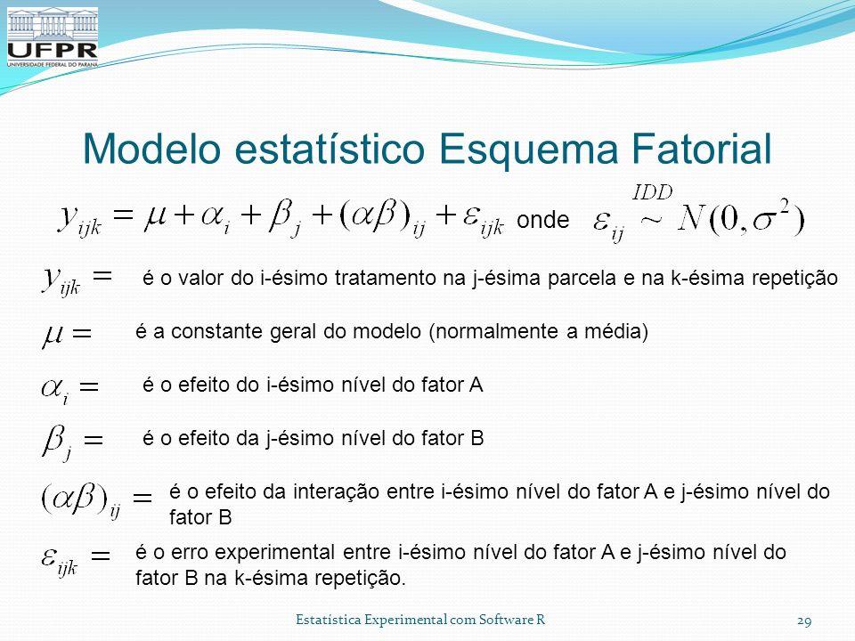 Estatística Experimental com Software R Modelo estatístico Esquema Fatorial 29 é o valor do i-ésimo tratamento na j-ésima parcela e na k-ésima repetiç