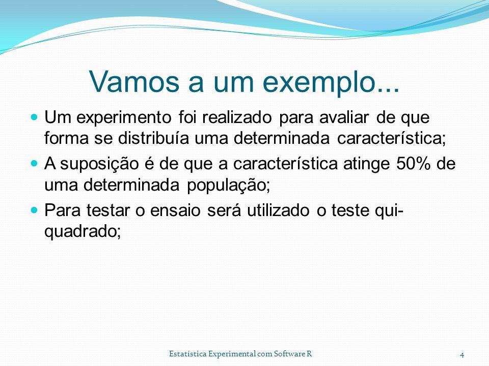 Estatística Experimental com Software R Vamos a um exemplo... Um experimento foi realizado para avaliar de que forma se distribuía uma determinada car