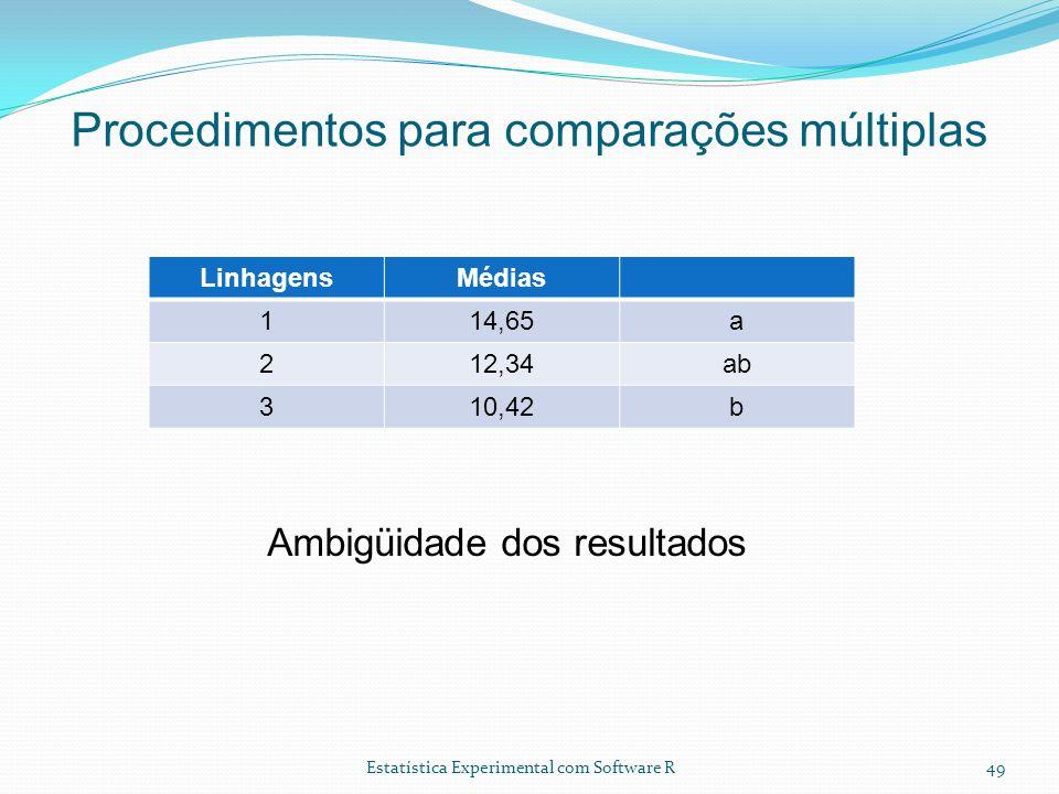 Estatística Experimental com Software R 49 Procedimentos para comparações múltiplas LinhagensMédias 114,65a 212,34ab 310,42b Ambigüidade dos resultado