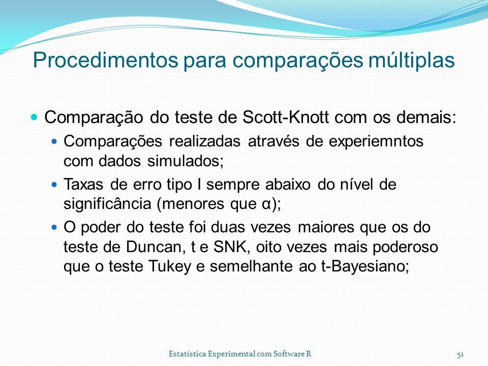 Estatística Experimental com Software R Comparação do teste de Scott-Knott com os demais: Comparações realizadas através de experiemntos com dados sim