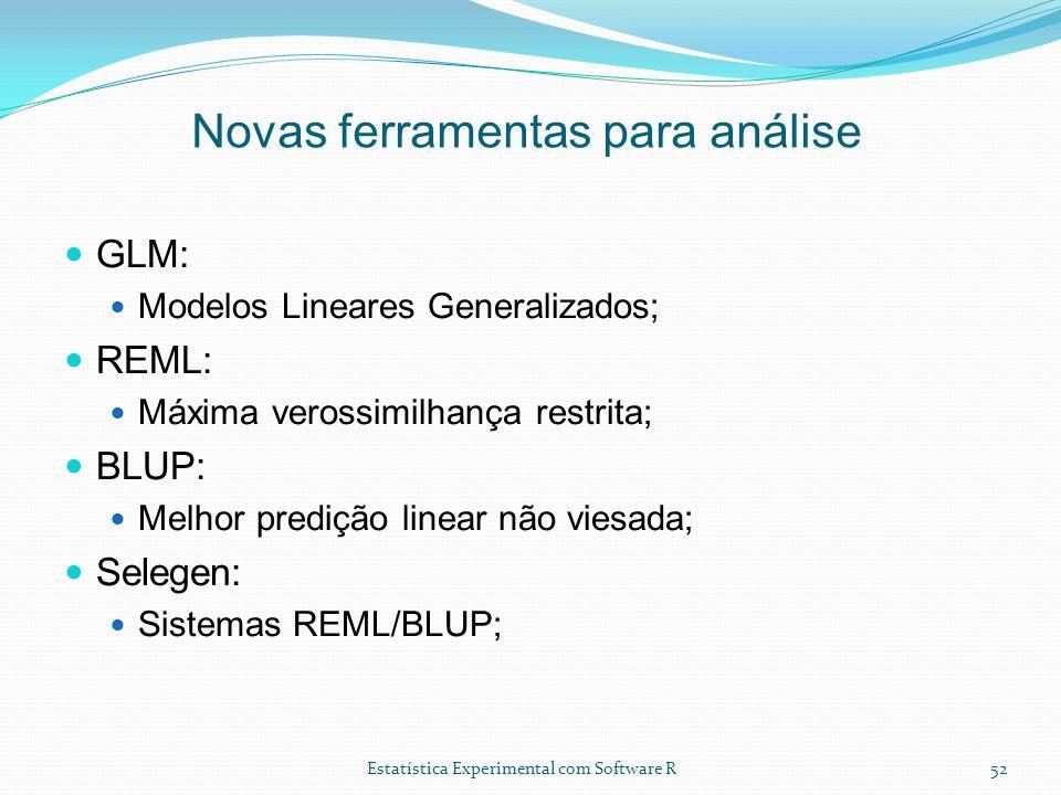 Estatística Experimental com Software R Novas ferramentas para análise 52 GLM: Modelos Lineares Generalizados; REML: Máxima verossimilhança restrita;