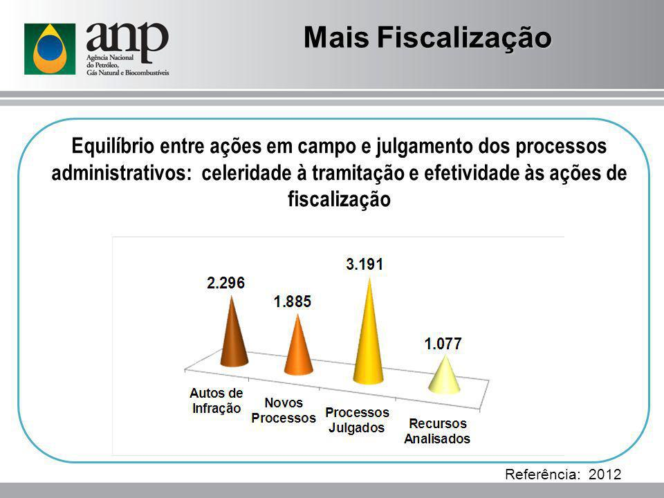 Equilíbrio entre ações em campo e julgamento dos processos administrativos: celeridade à tramitação e efetividade às ações de fiscalização Mais Fiscal