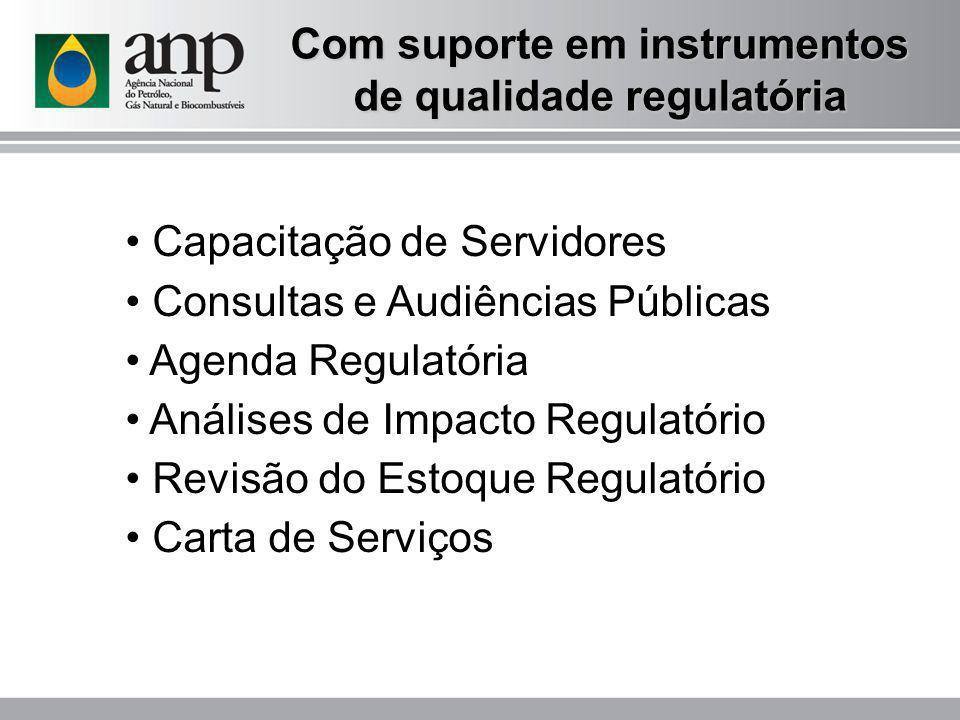 Com suporte em instrumentos de qualidade regulatória Capacitação de Servidores Consultas e Audiências Públicas Agenda Regulatória Análises de Impacto